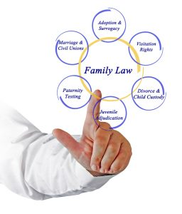 Contact a Child Custody Relocation & Modification Lawyer Today
