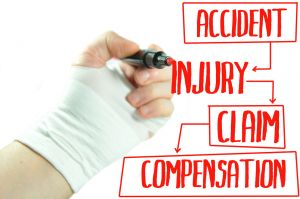 PERSONAL INJURY LAWYER OCEAN COUNTY NJ